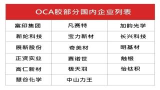 盘点:有哪些国内企业在布局OCA光学胶?